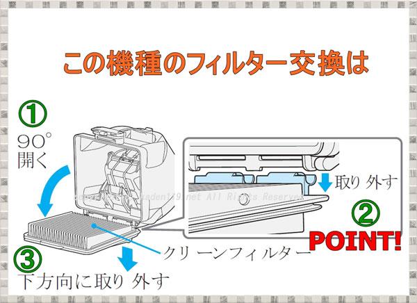 日立掃除機フィルター、CV-SU7000-012の交換説明)