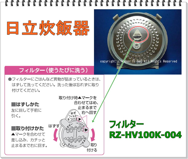日立炊飯器フィルター、RZ-HV100K-004の説明)